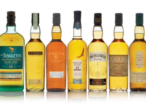 Specially Served: Diageo Special Releases 2018 Collection