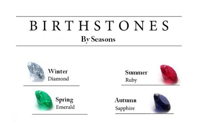gafencu magazine A guide to choosing the right birthstone for you by seasons